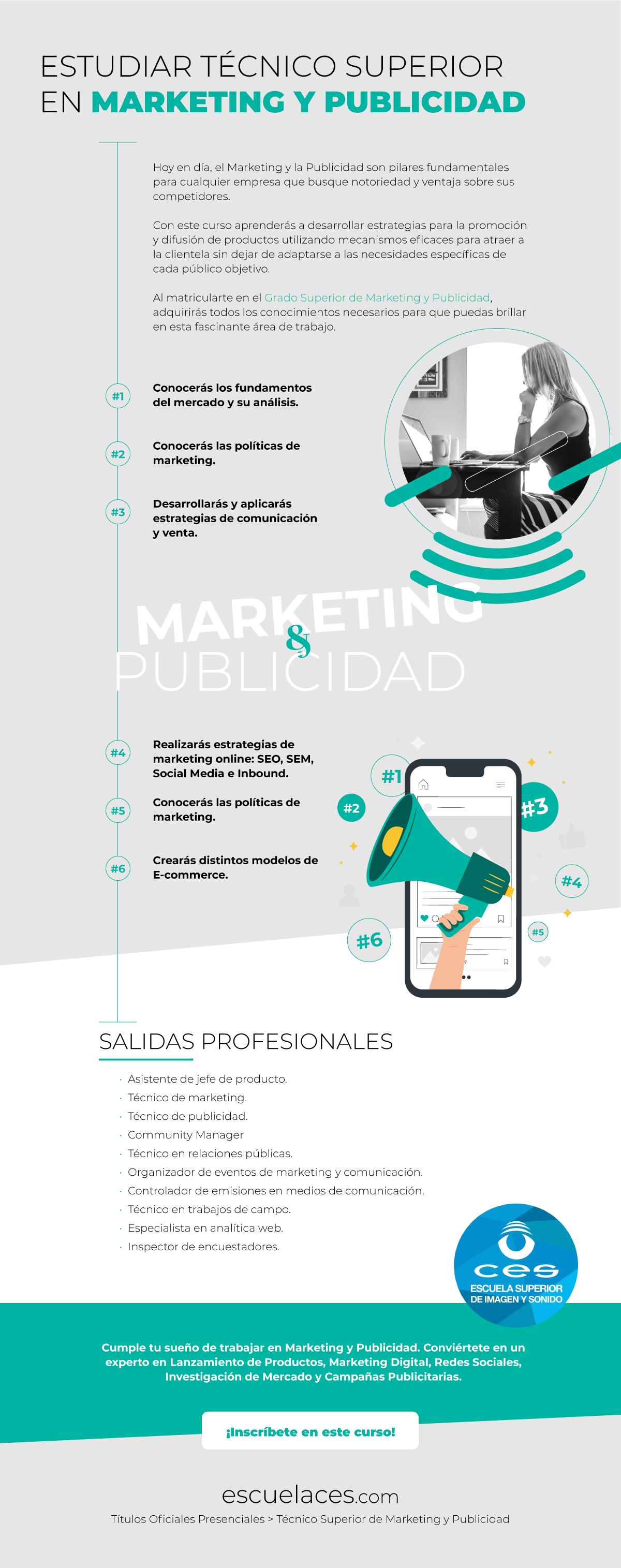 MQ CES Marketing Publicidade Infografia